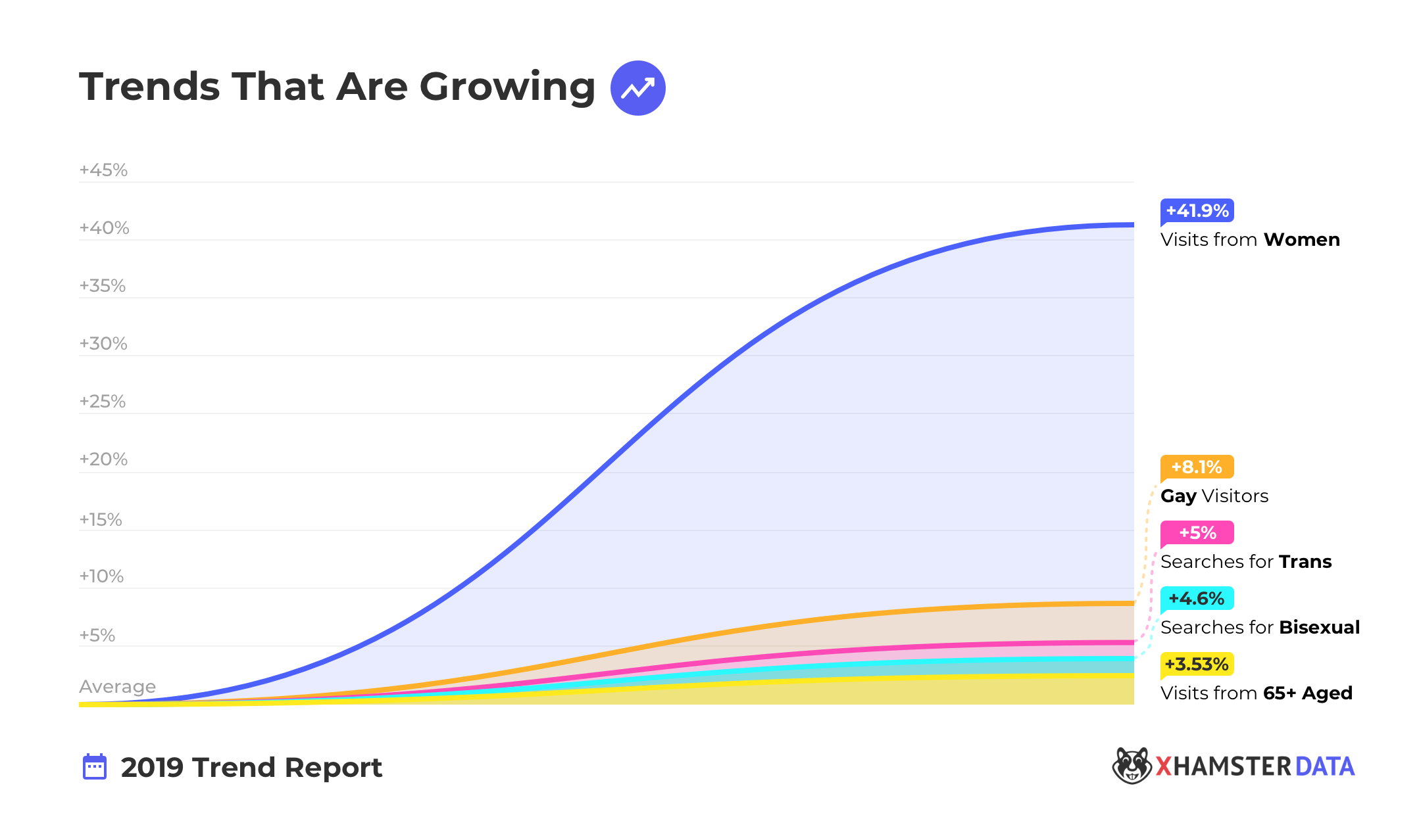 The Official xHamster 2019 Trend Report
