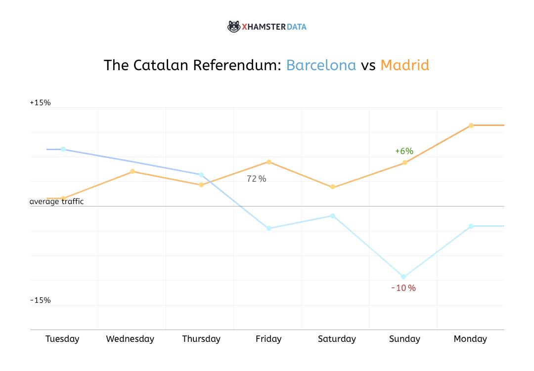 The Catalan Referendum