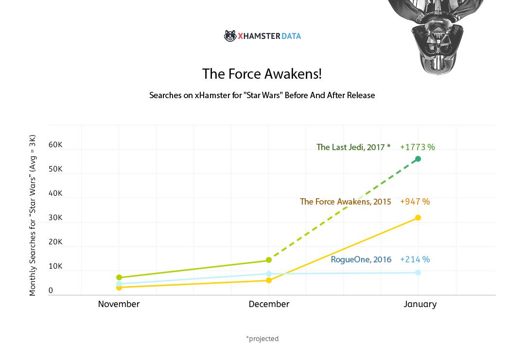 AWAKENING 'THE FORCE'