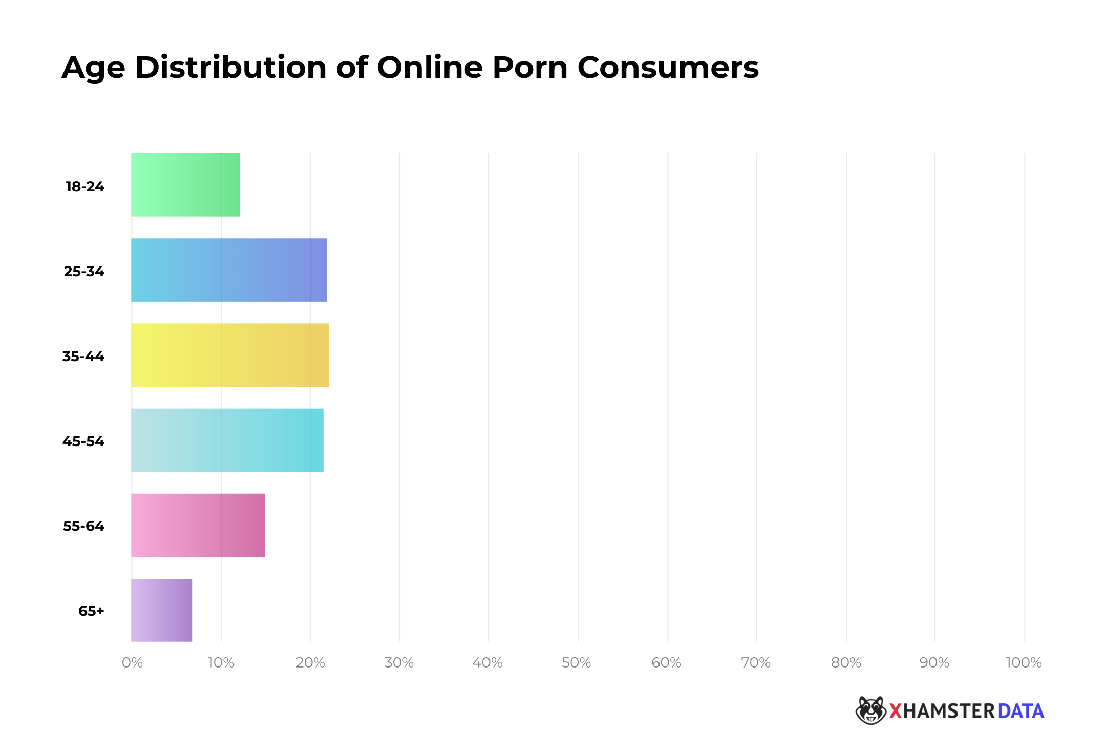 The xHamster 2020 Trend Report 4