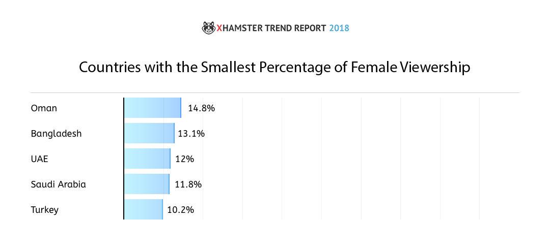 xHamster Trend Report 2018 2