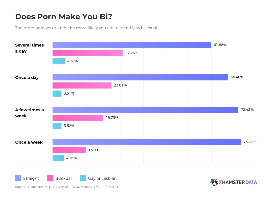 xHamster Report on Digital Sexuality, Part 1 3