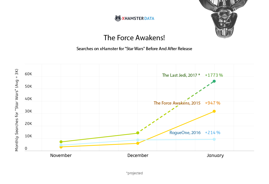 AWAKENING 'THE FORCE'