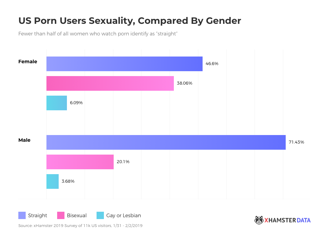 xHamster Report on Digital Sexuality, Part 1 2