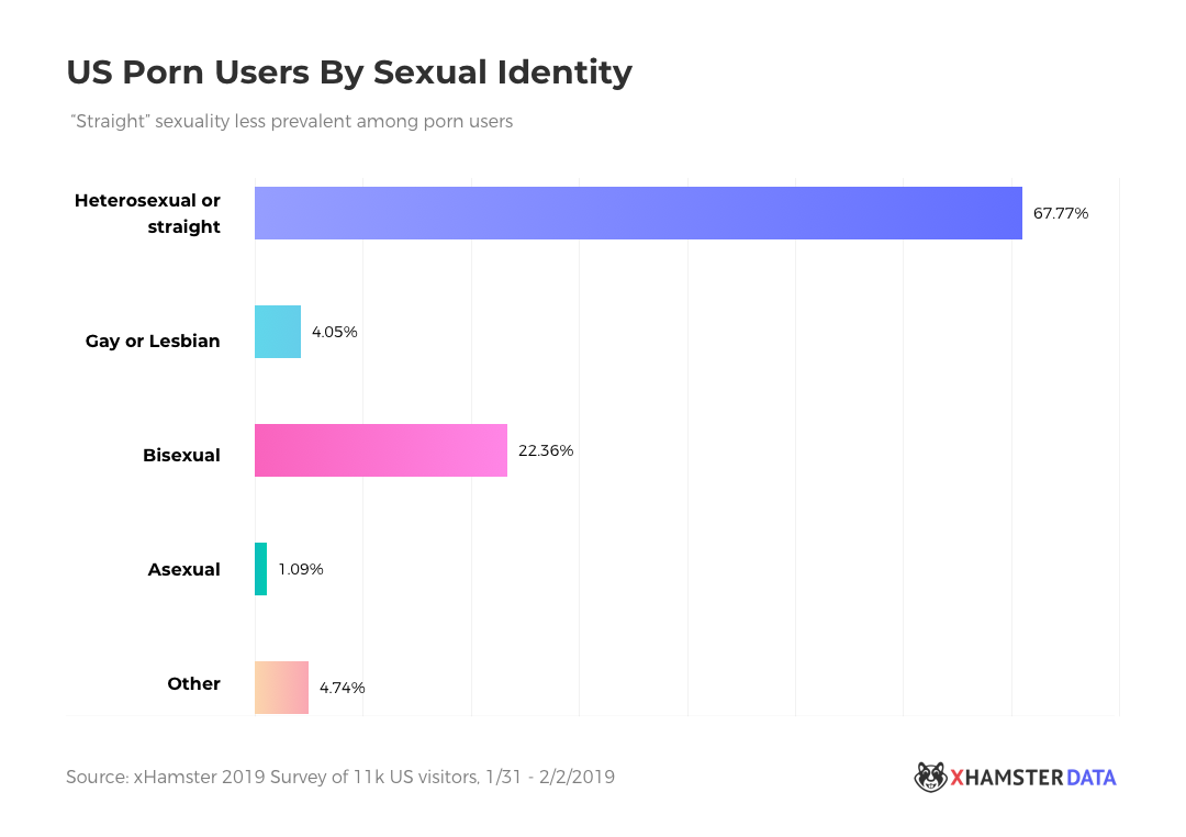 xHamster Report on Digital Sexuality, Part 1