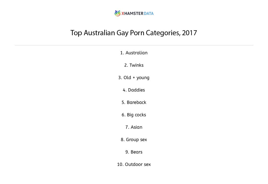 Congratulations, Australia!