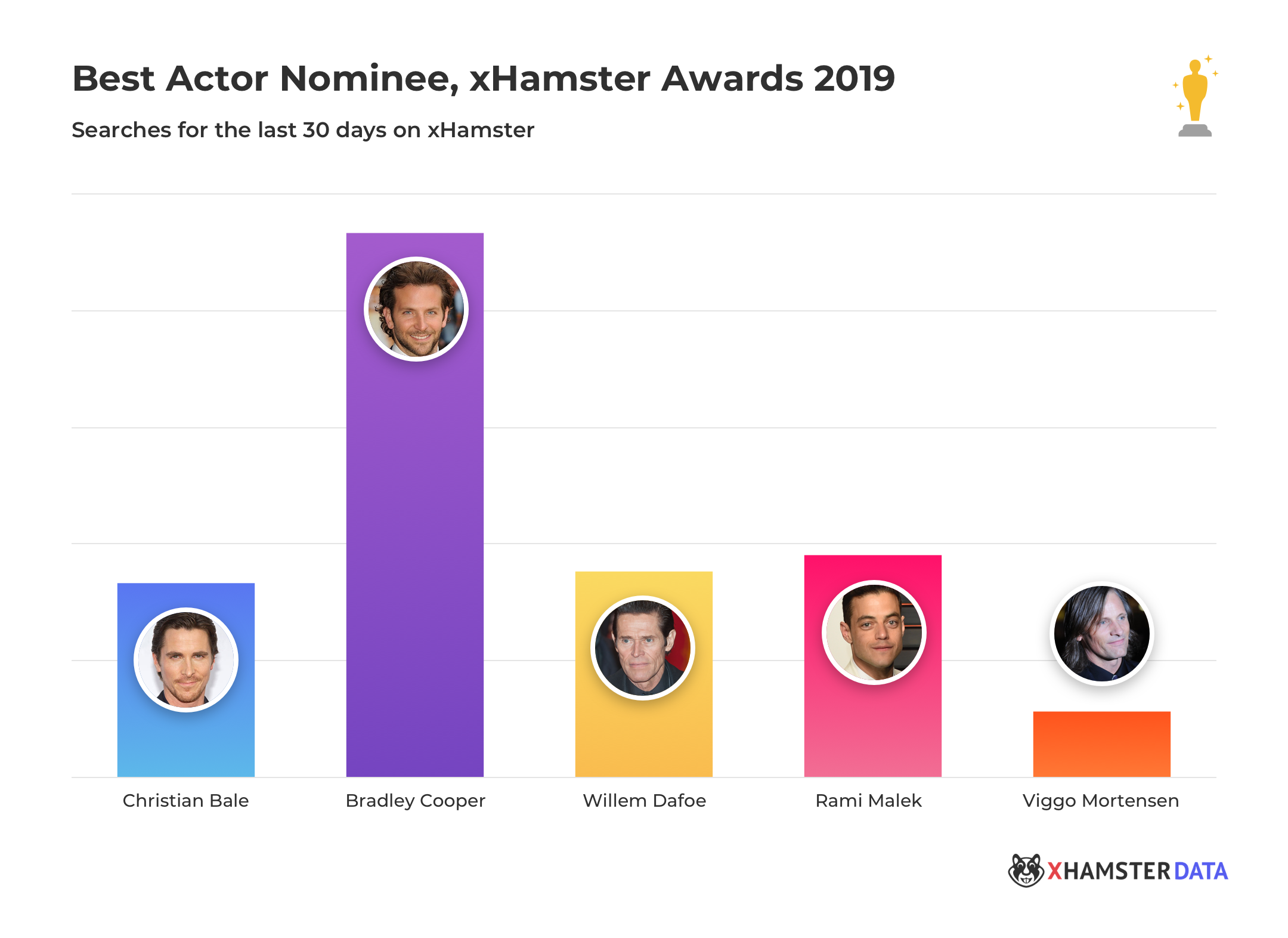 xHamster Oscar Awards